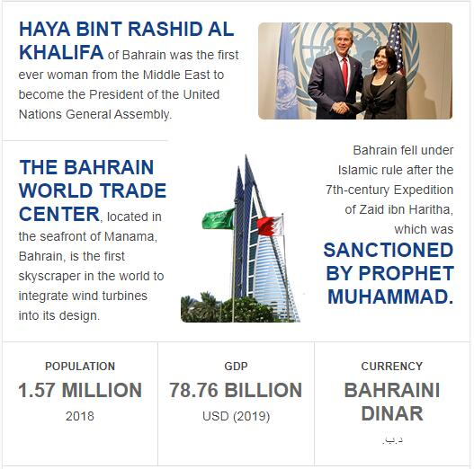 Fast Facts of Bahrain