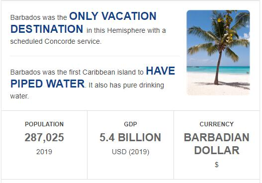 Fast Facts of Barbados