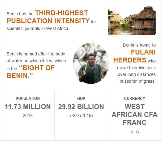 Fast Facts of Benin