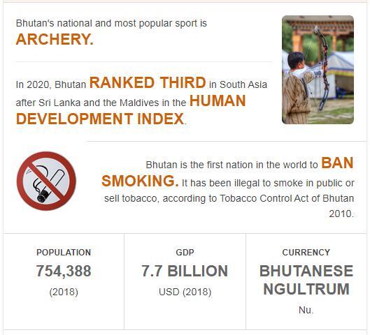 Fast Facts of Bhutan