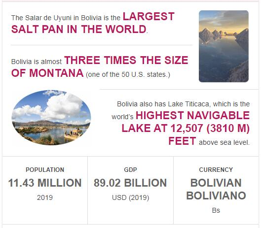 Fast Facts of Bolivia