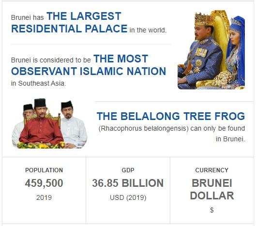 Fast Facts of Brunei