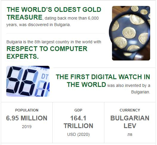 Fast Facts of Bulgaria