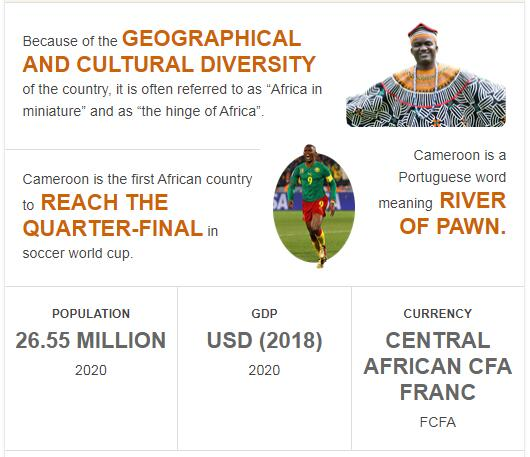 Fast Facts of Cameroon