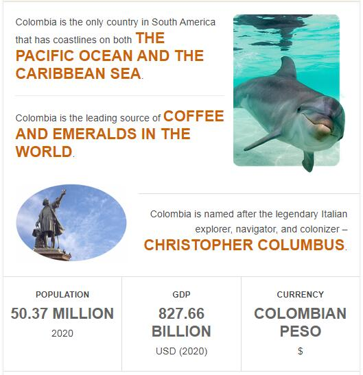Fast Facts of Colombia