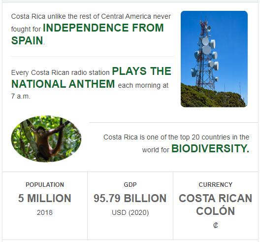 Fast Facts of Costa Rica