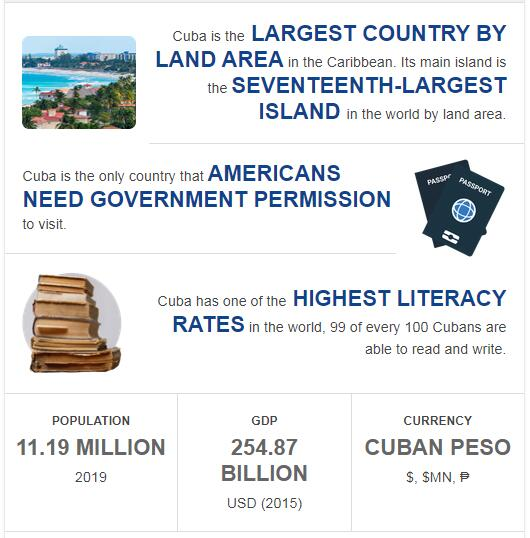Fast Facts of Cuba