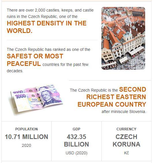 Fast Facts of Czech Republic