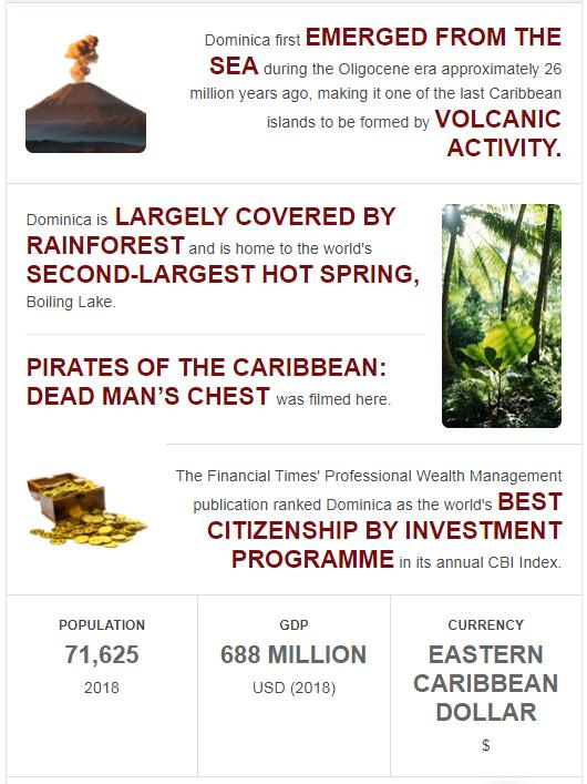Fast Facts of Dominica