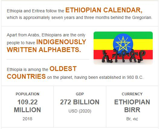 Fast Facts of Ethiopia