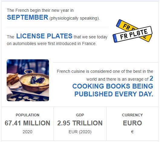 Fast Facts of France