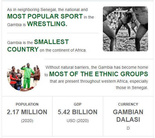 Fast Facts of Gambia