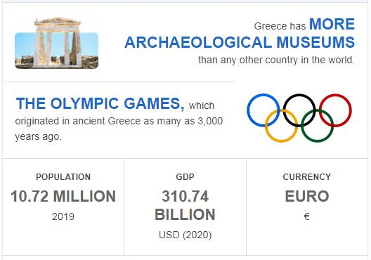 Fast Facts of Greece