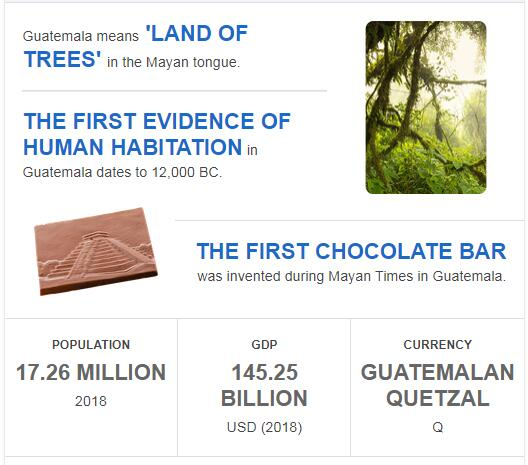 Fast Facts of Guatemala