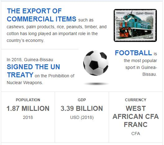 Fast Facts of Guinea Bissau