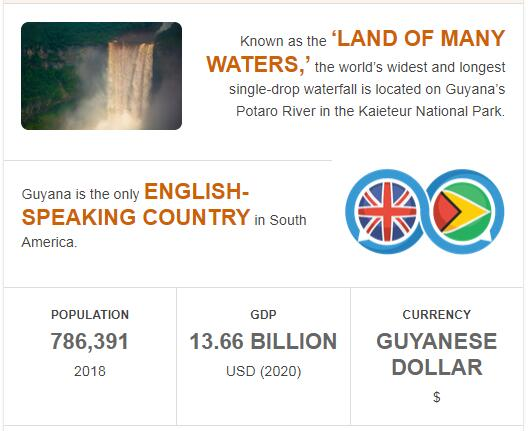 Fast Facts of Guyana