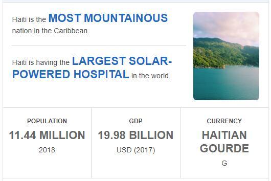 Fast Facts of Haiti