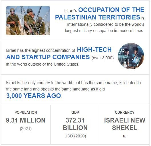 Fast Facts of Israel