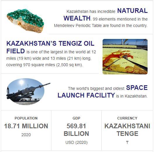 Fast Facts of Kazakhstan