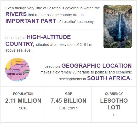 Fast Facts of Lesotho