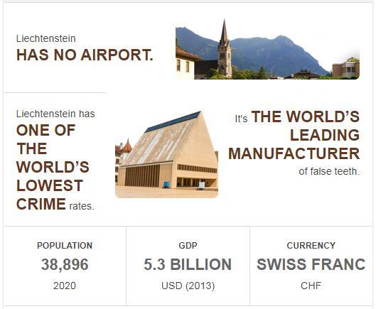 Fast Facts of Liechtenstein