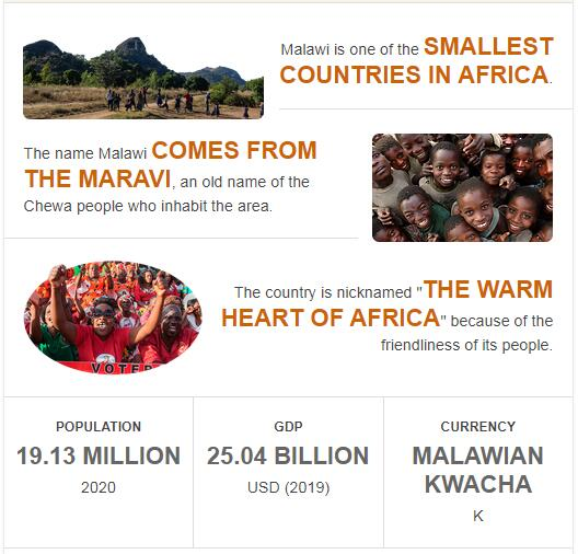Fast Facts of Malawi