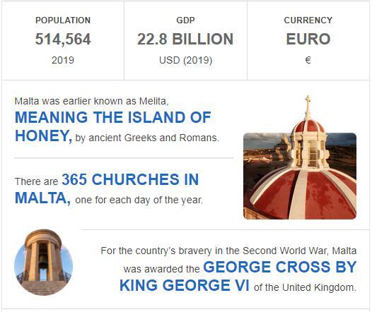 Fast Facts of Malta