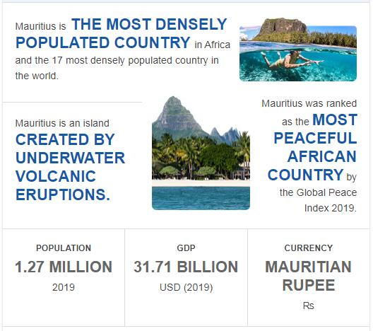 Fast Facts of Mauritius