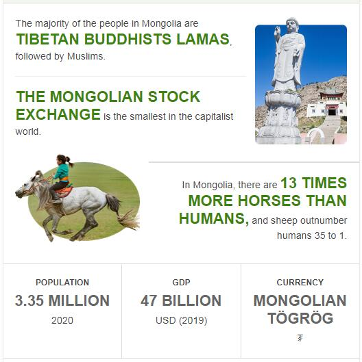 Fast Facts of Mongolia
