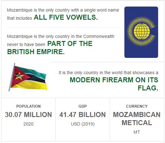 Fast Facts of Mozambique
