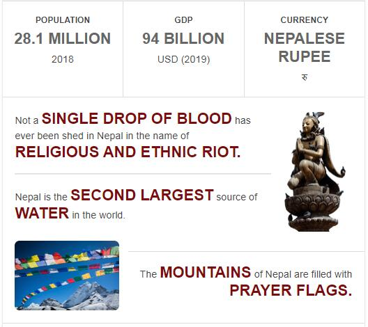 Fast Facts of Nepal