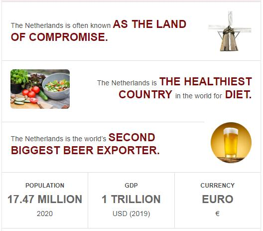 Fast Facts of Netherlands