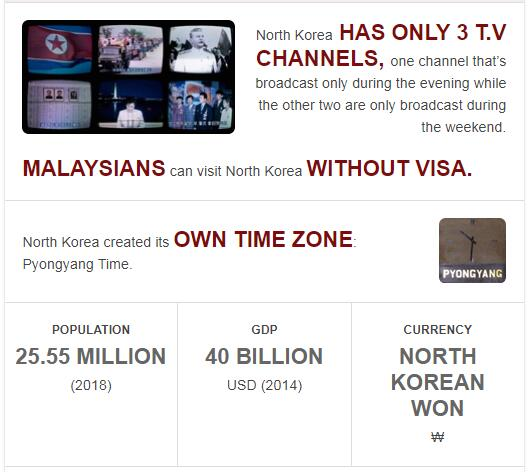 Fast Facts of North Korea