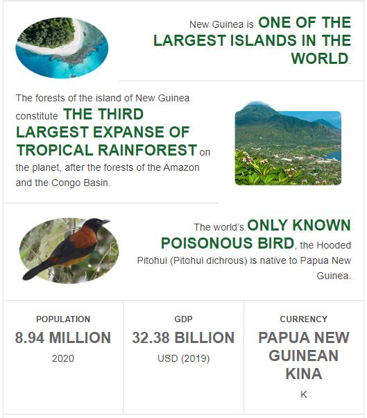 Fast Facts of Papua New Guinea