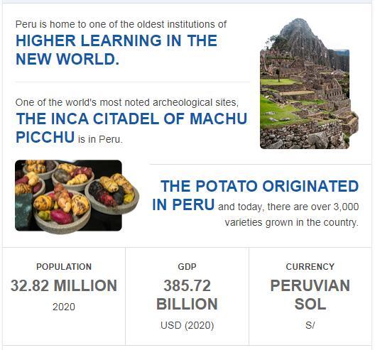 Fast Facts of Peru