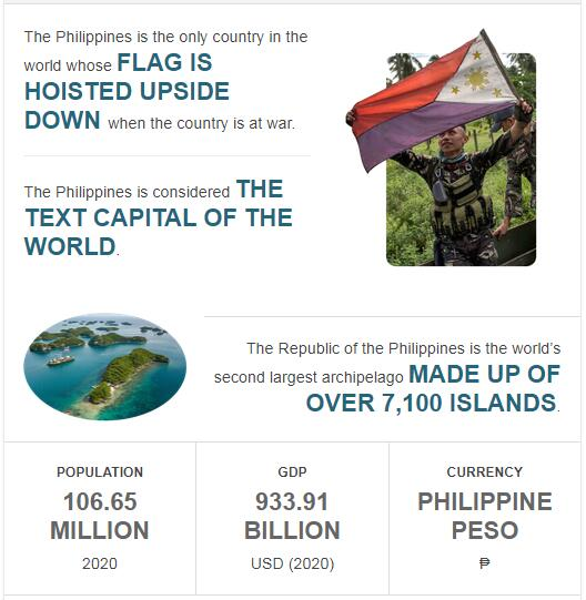 Fast Facts of Philippines
