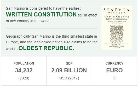 Fast Facts of San Marino