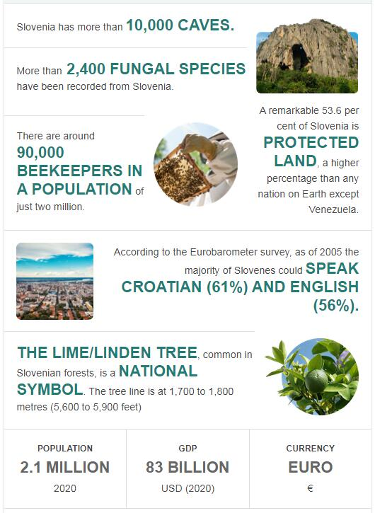 Fast Facts of Slovenia