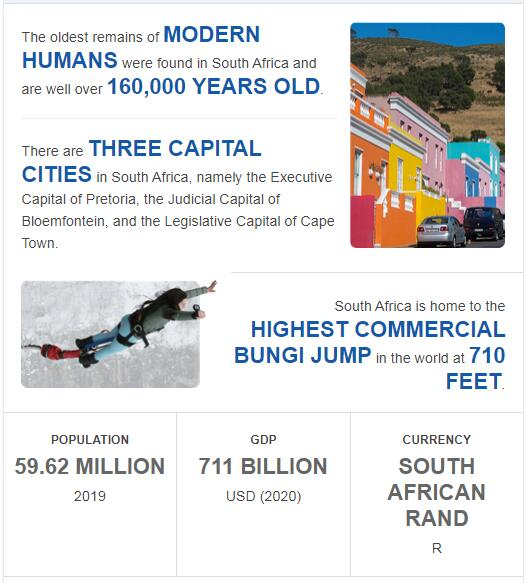 Fast Facts of South Africa