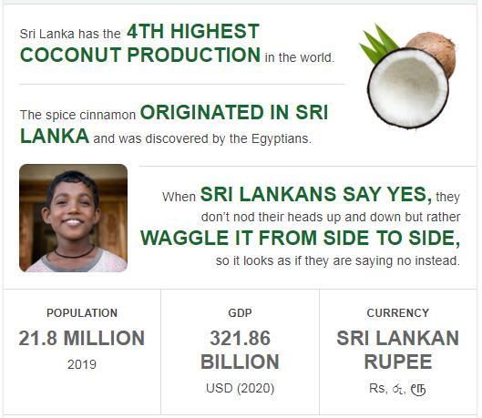 Fast Facts of Sri Lanka