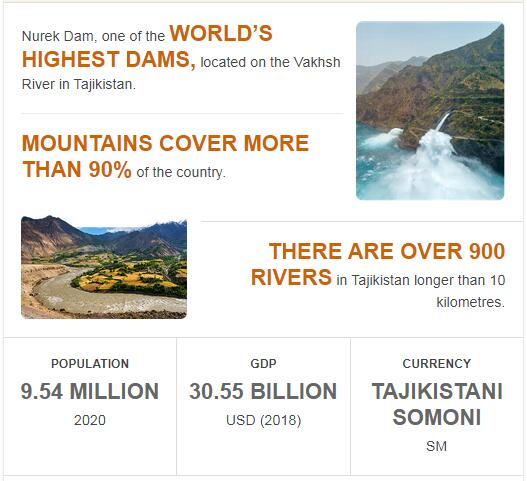 Fast Facts of Tajikistan
