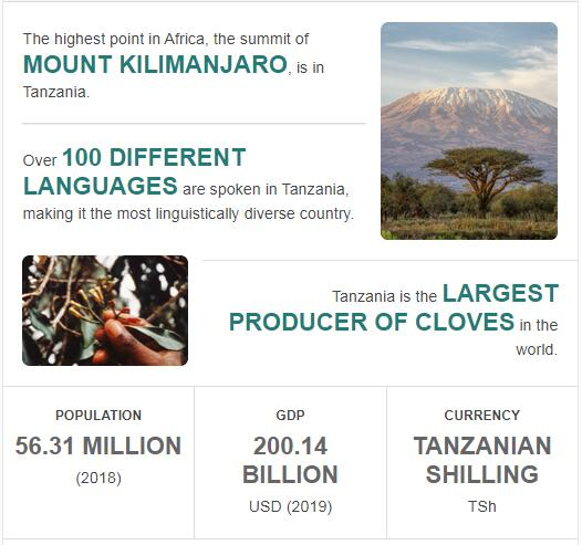 Fast Facts of Tanzania