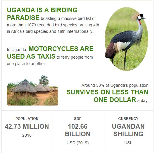 Fast Facts of Uganda