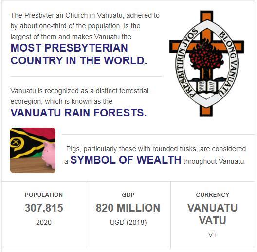 Fast Facts of Vanuatu