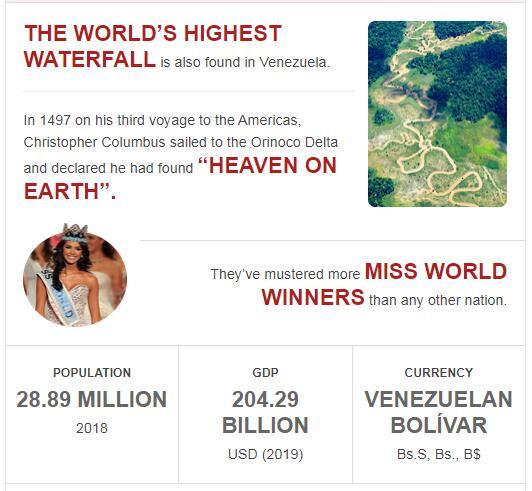 Fast Facts of Venezuela