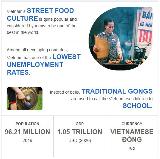Fast Facts of Vietnam